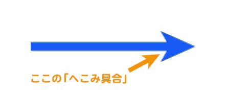 「へこみ具合」の場所は直線部分につながる三角形のへこみ具合。